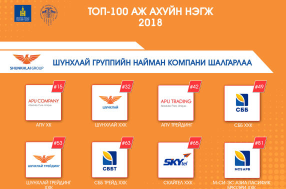 """Шунхлай группийн 8 компани """"ТОП-100""""-д шалгарлаа"""