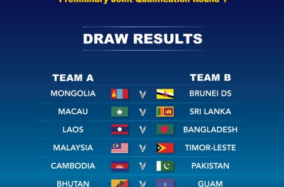 Монголын шигшээ дашт-ий урьдчилсан шатны эрхийн төлөө Брунейн багтай тоглоно