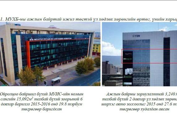 МУИС-ийн 6 давхар номын сан 19.8 тэрбум, Хөгжлийн банкны хоёр давхар оффис 27.6 тэрбум